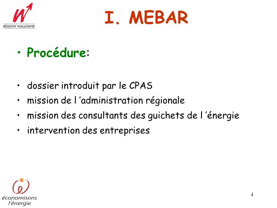 I. MEBAR Procédure: dossier introduit par le CPAS