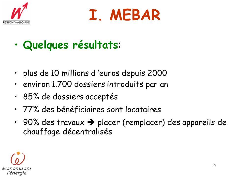 I. MEBAR Quelques résultats: plus de 10 millions d 'euros depuis 2000