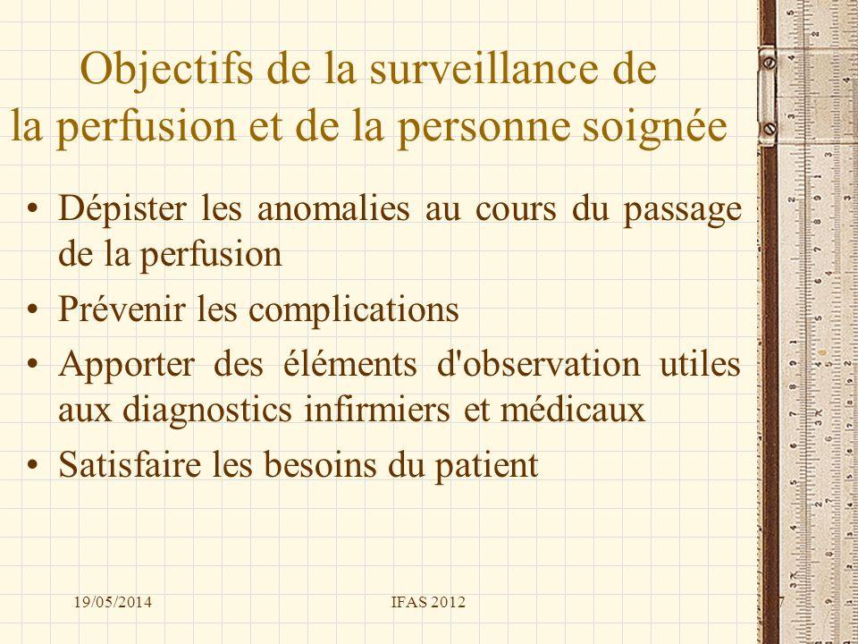 Objectifs de la surveillance de la perfusion et de la personne soignée