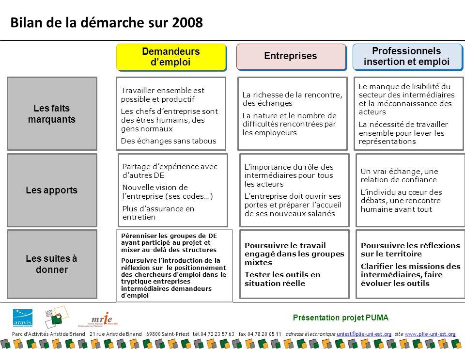 Bilan de la démarche sur 2008
