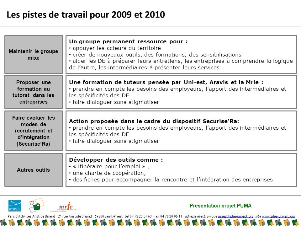 Les pistes de travail pour 2009 et 2010