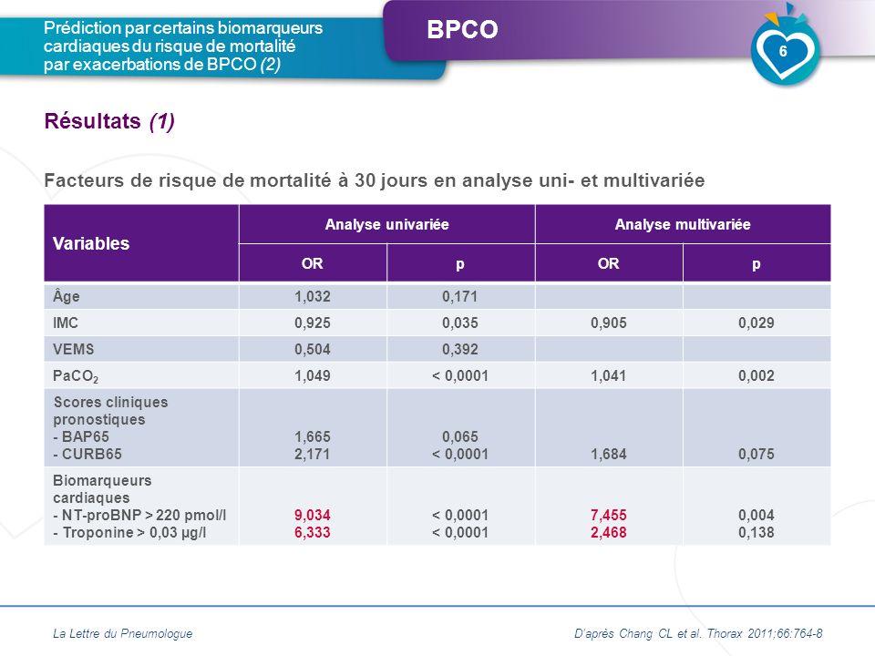 Prédiction par certains biomarqueurs cardiaques du risque de mortalité par exacerbations de BPCO (2)
