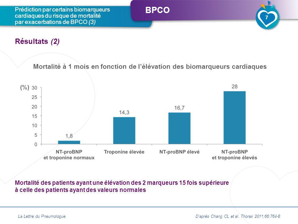 Prédiction par certains biomarqueurs cardiaques du risque de mortalité par exacerbations de BPCO (3)