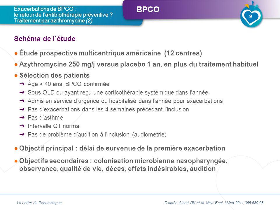 Exacerbations de BPCO : le retour de l'antibiothérapie préventive