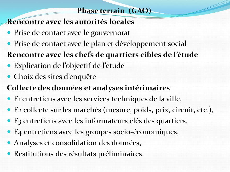 Phase terrain (GAO) Rencontre avec les autorités locales. Prise de contact avec le gouvernorat.
