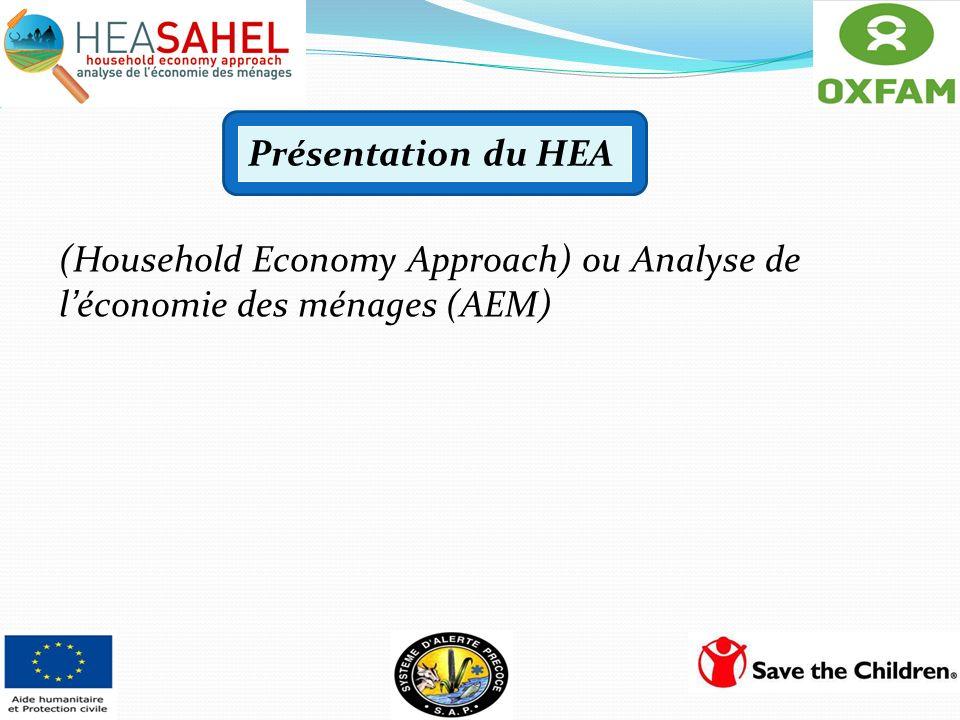 Présentation du HEA (Household Economy Approach) ou Analyse de l'économie des ménages (AEM)