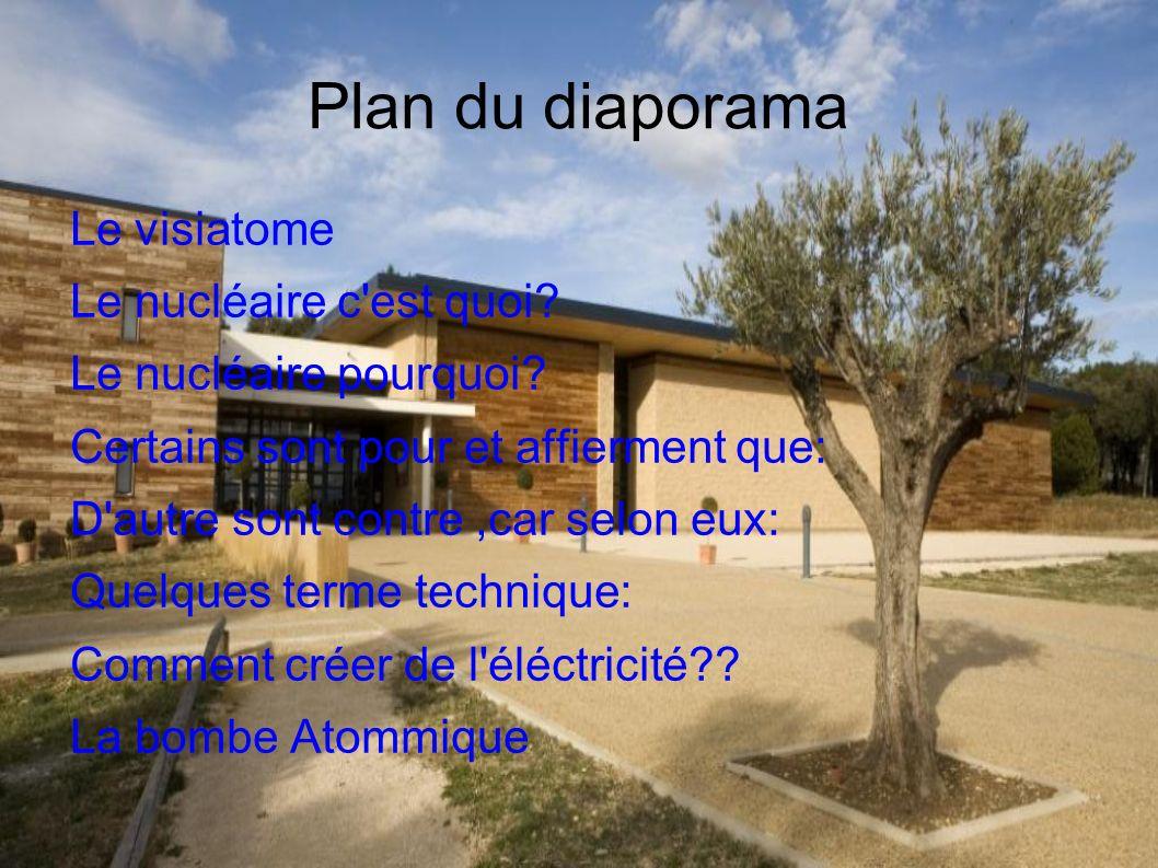 Plan du diaporama Le visiatome Le nucléaire c est quoi