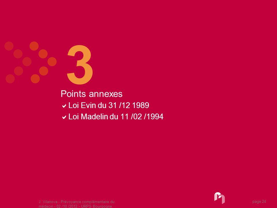 3 Points annexes Loi Evin du 31 /12 1989 Loi Madelin du 11 /02 /1994