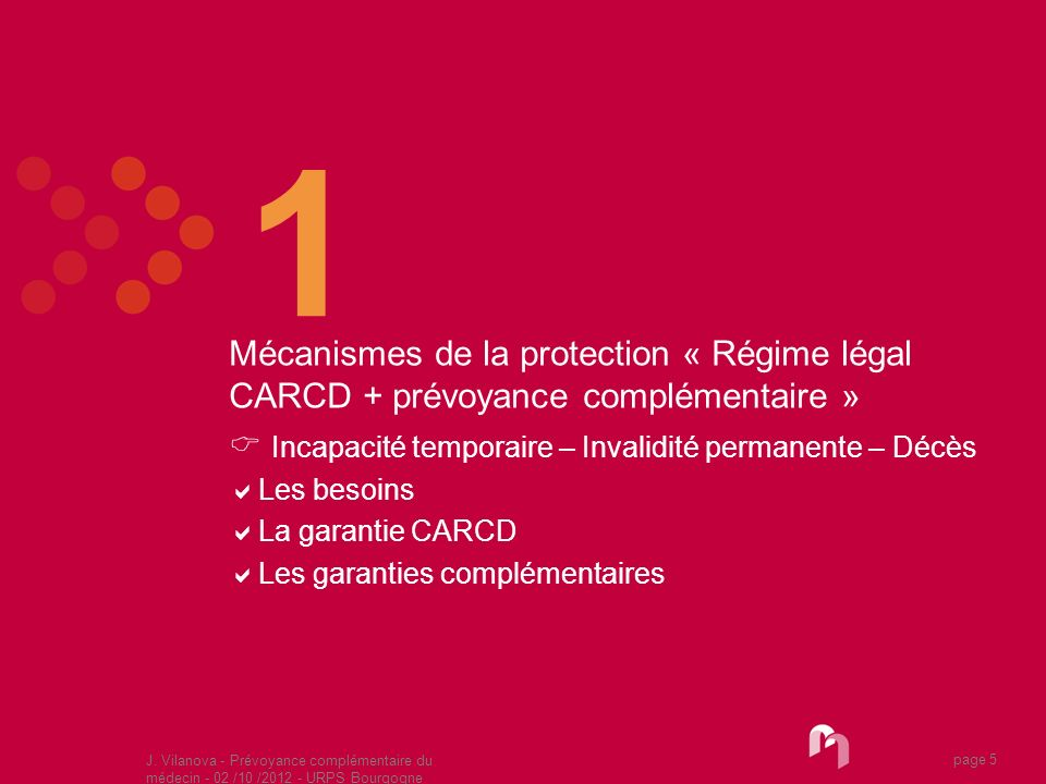 1 Mécanismes de la protection « Régime légal CARCD + prévoyance complémentaire » Incapacité temporaire – Invalidité permanente – Décès.