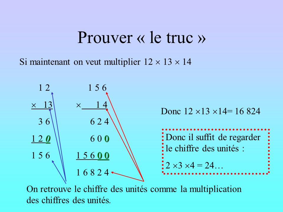 Prouver « le truc » Si maintenant on veut multiplier 12  13  14 1 2