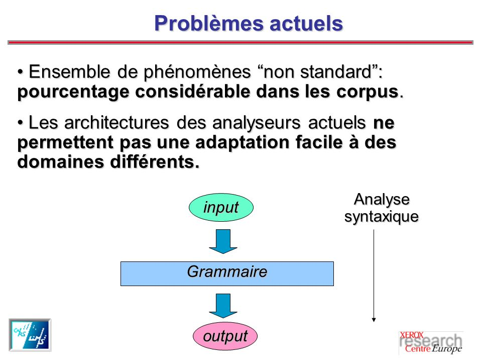 Problèmes actuels Ensemble de phénomènes non standard : pourcentage considérable dans les corpus.
