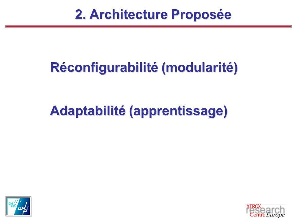 2. Architecture Proposée