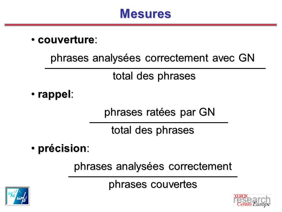 Mesures couverture: phrases analysées correctement avec GN