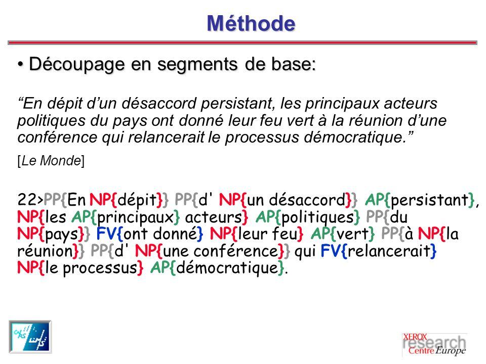 Méthode Découpage en segments de base: