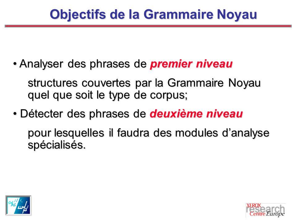Objectifs de la Grammaire Noyau