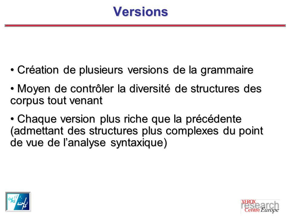Versions Création de plusieurs versions de la grammaire