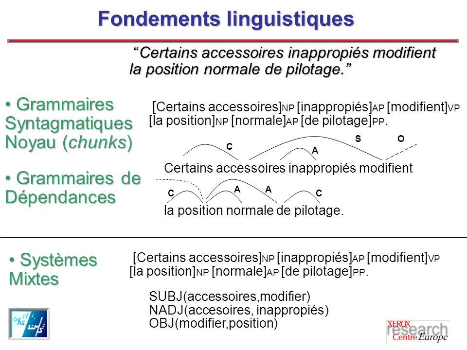 Fondements linguistiques