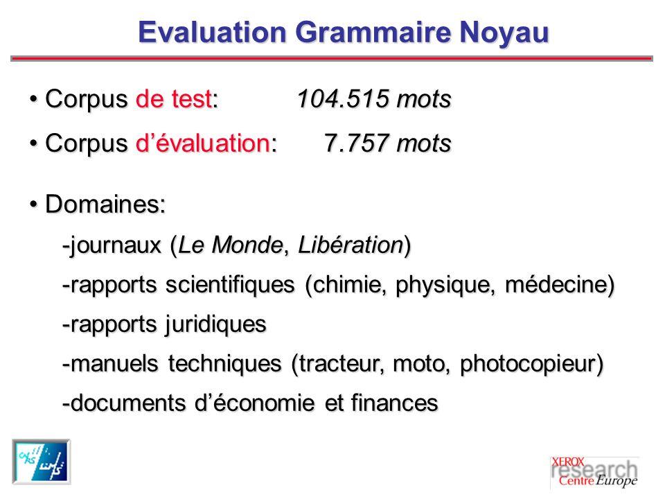 Evaluation Grammaire Noyau