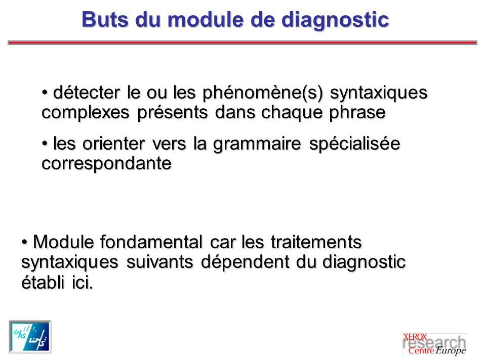 Buts du module de diagnostic