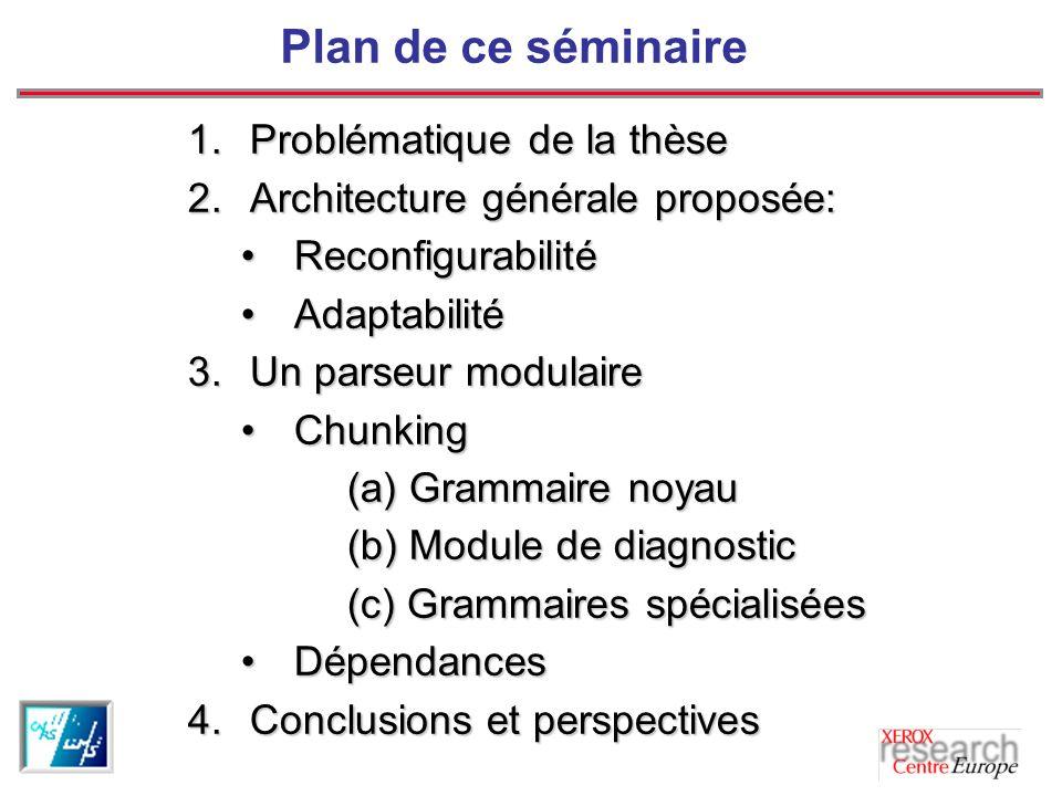 Plan de ce séminaire Problématique de la thèse