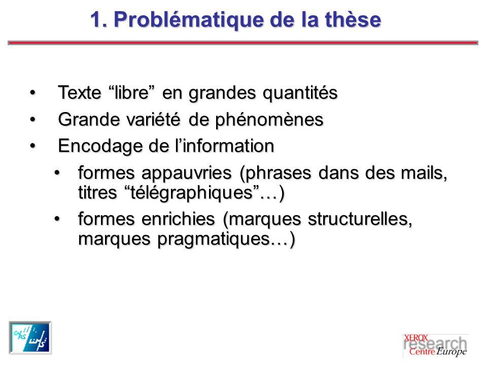 1. Problématique de la thèse