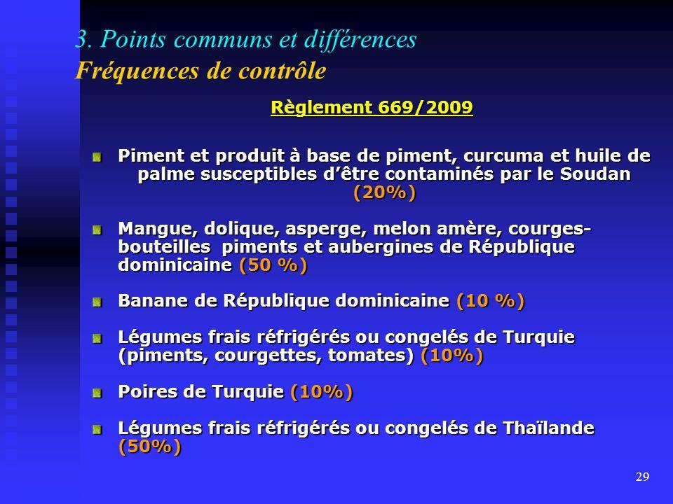 3. Points communs et différences Fréquences de contrôle