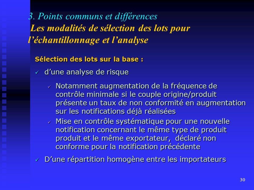 3. Points communs et différences Les modalités de sélection des lots pour l'échantillonnage et l'analyse