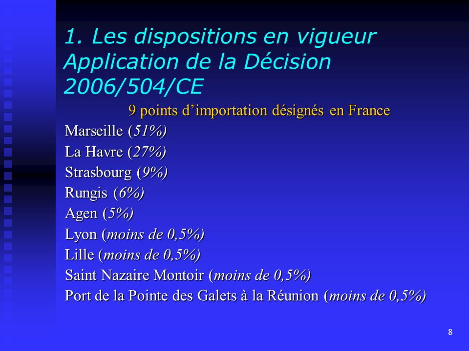 1. Les dispositions en vigueur Application de la Décision 2006/504/CE