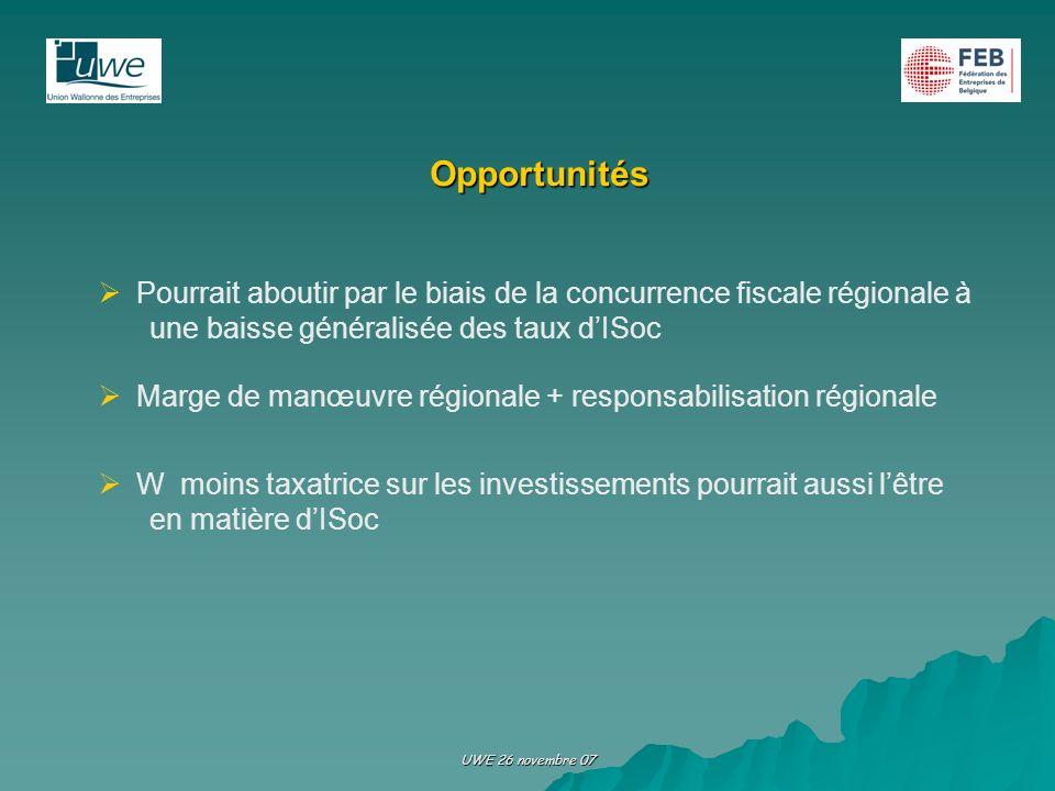 Opportunités Pourrait aboutir par le biais de la concurrence fiscale régionale à une baisse généralisée des taux d'ISoc.