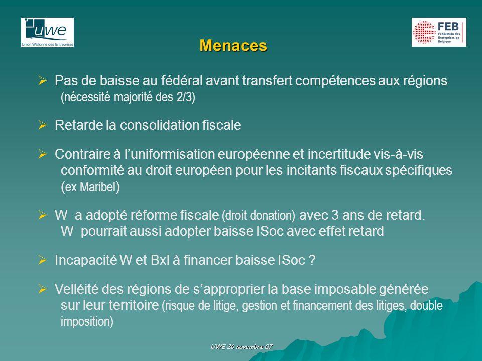 Menaces Pas de baisse au fédéral avant transfert compétences aux régions (nécessité majorité des 2/3)