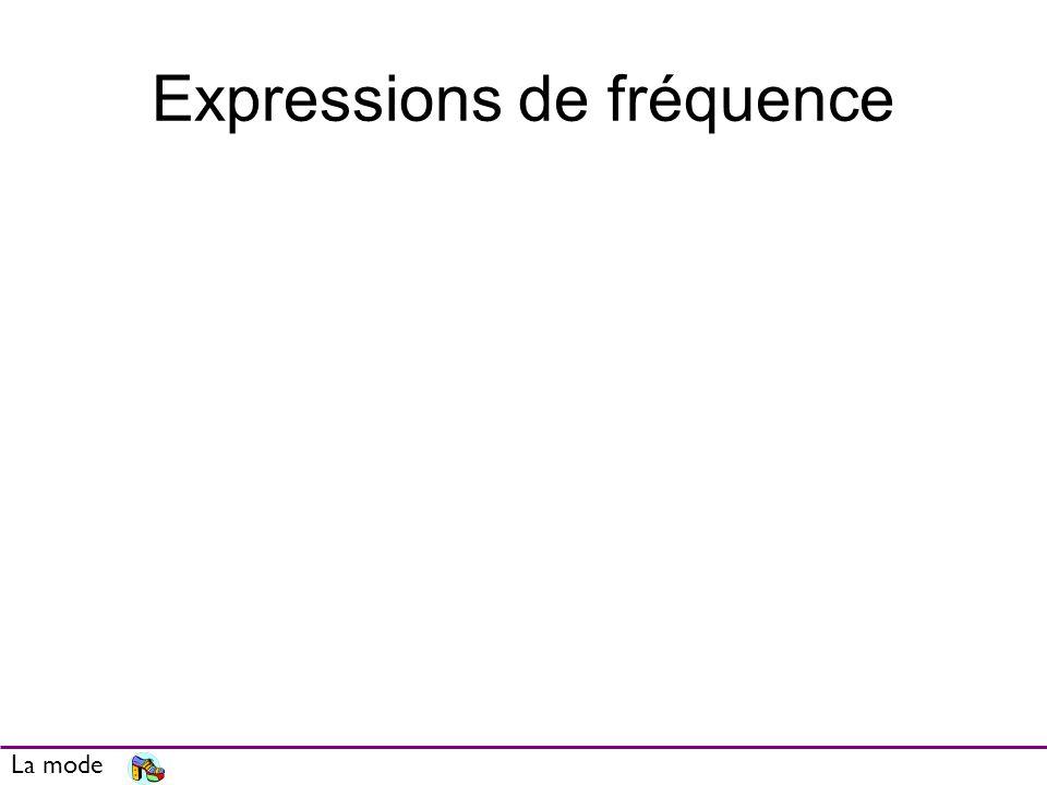 Expressions de fréquence