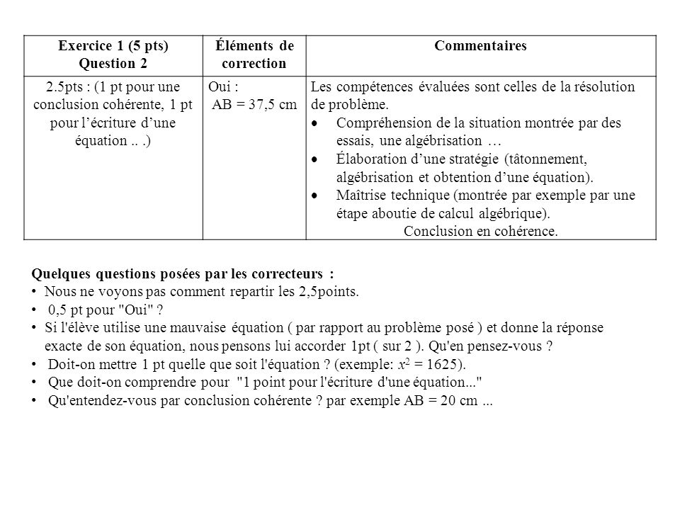 Éléments de correction