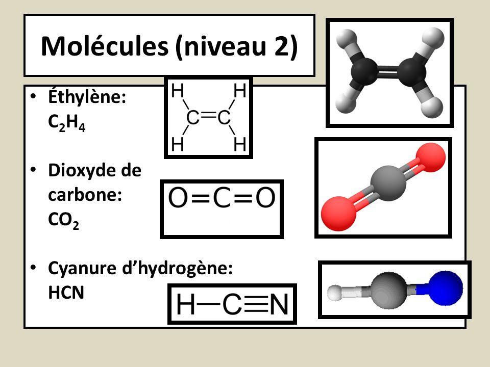 Molécules (niveau 2) Éthylène: C2H4 Dioxyde de carbone: CO2