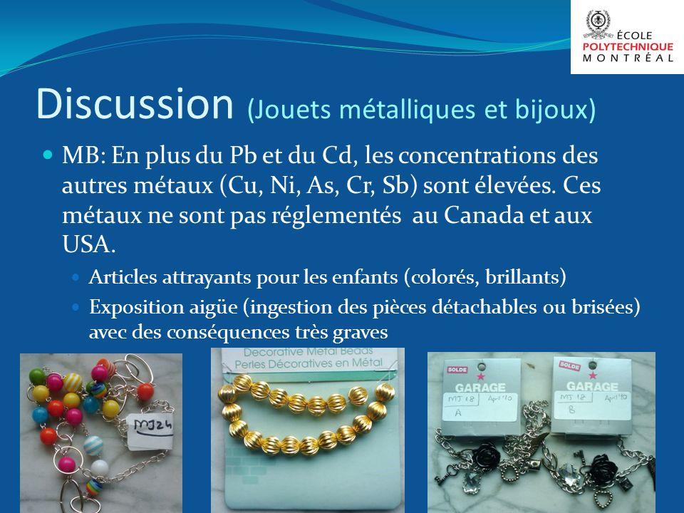 Discussion (Jouets métalliques et bijoux)