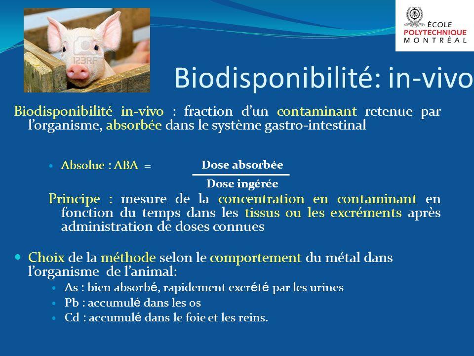 Biodisponibilité: in-vivo