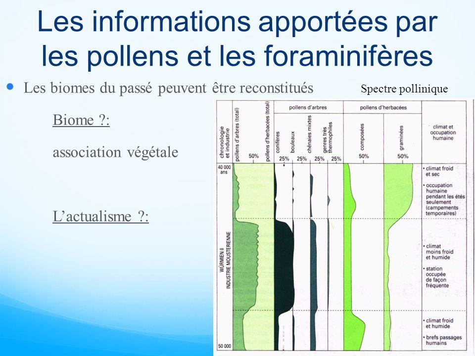 Les informations apportées par les pollens et les foraminifères
