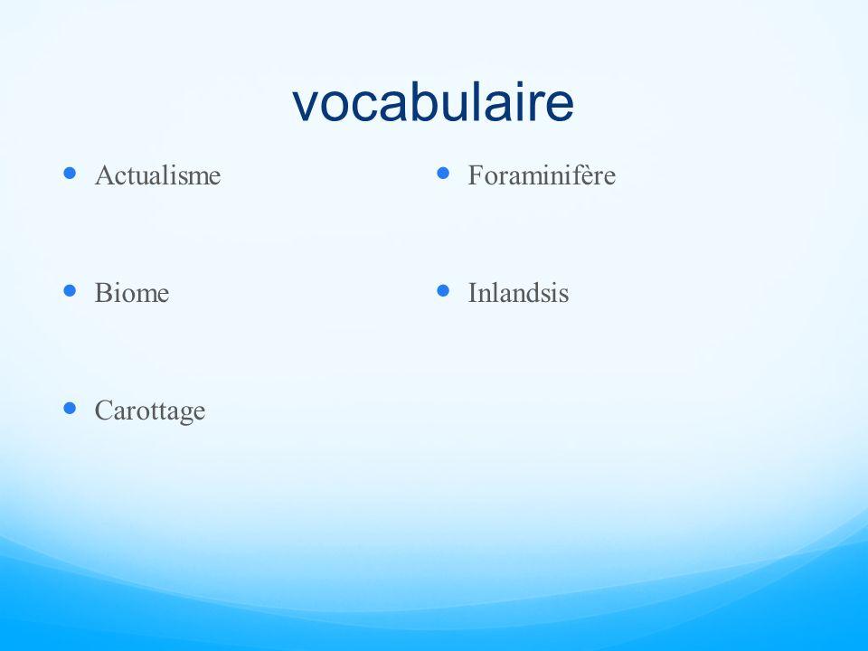 vocabulaire Actualisme Foraminifère Biome Inlandsis Carottage