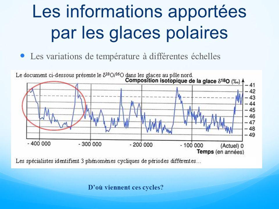 Les informations apportées par les glaces polaires