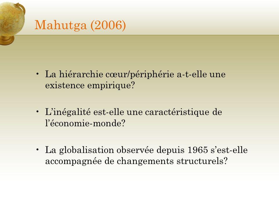 Mahutga (2006) La hiérarchie cœur/périphérie a-t-elle une existence empirique L'inégalité est-elle une caractéristique de l'économie-monde