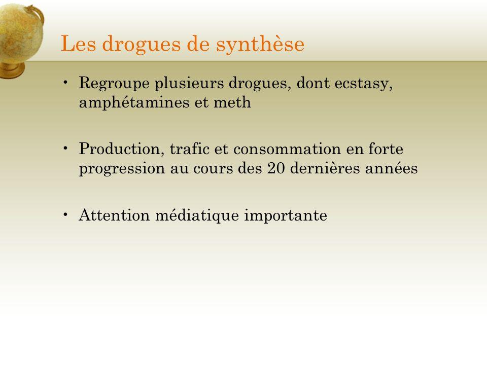 Les drogues de synthèse