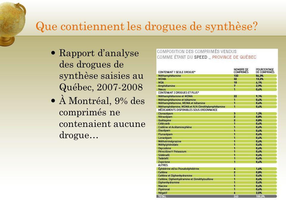 Que contiennent les drogues de synthèse