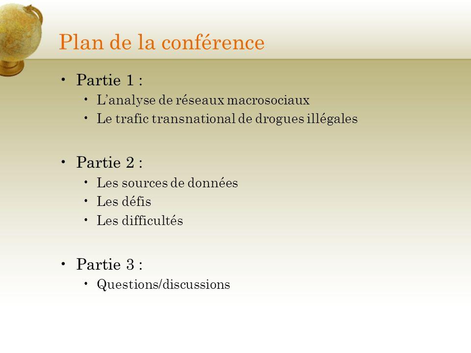 Plan de la conférence Partie 1 : Partie 2 : Partie 3 :