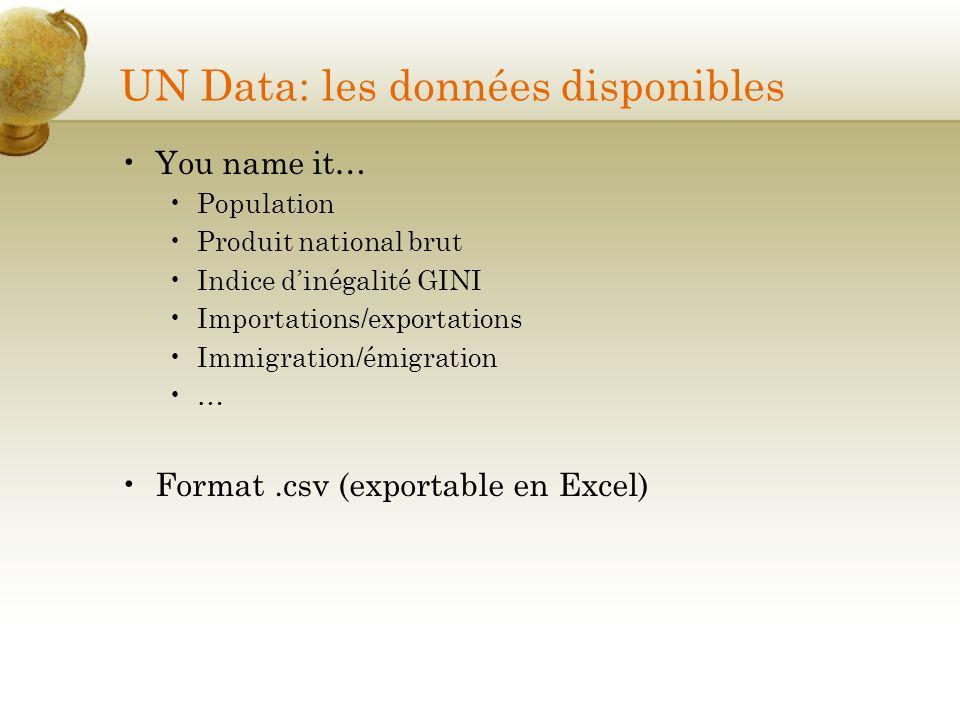 UN Data: les données disponibles