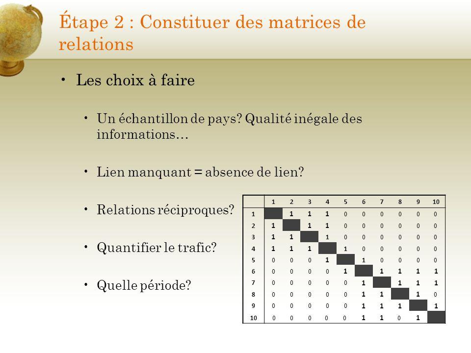 Étape 2 : Constituer des matrices de relations