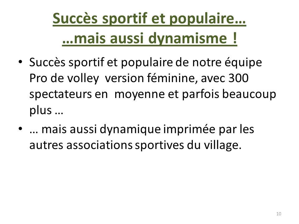Succès sportif et populaire… …mais aussi dynamisme !