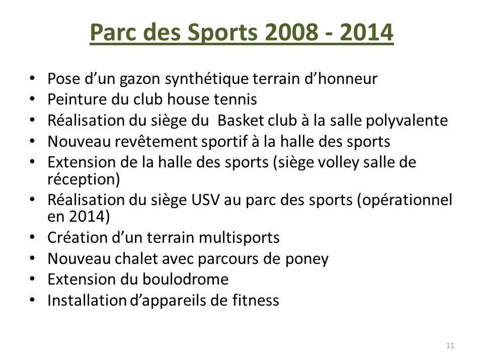 Parc des Sports 2008 - 2014 Pose d'un gazon synthétique terrain d'honneur. Peinture du club house tennis.