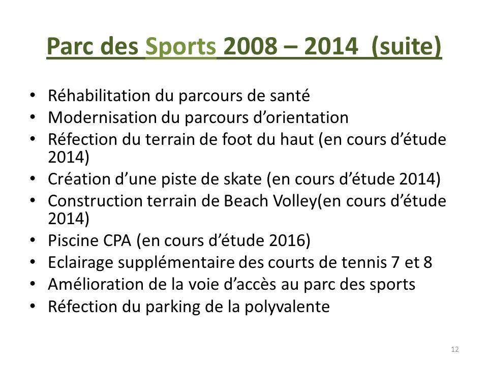 Parc des Sports 2008 – 2014 (suite)
