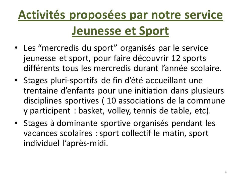 Activités proposées par notre service Jeunesse et Sport