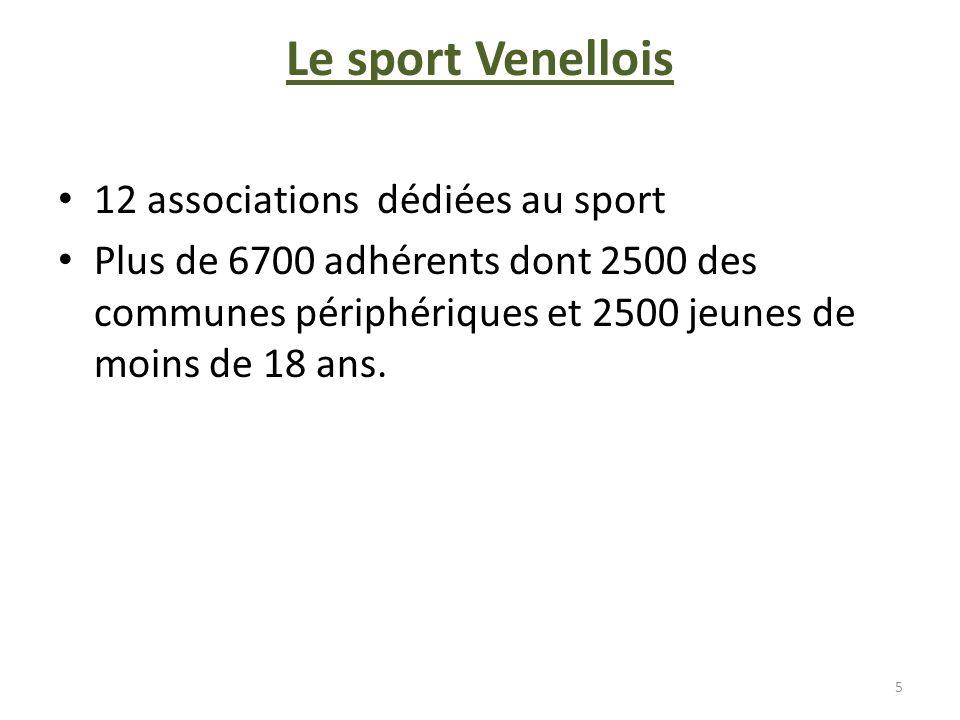Le sport Venellois 12 associations dédiées au sport