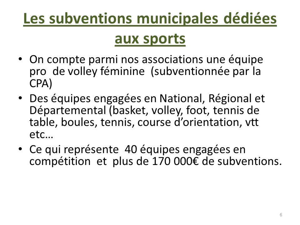 Les subventions municipales dédiées aux sports